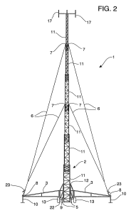 AllTech Communications Cell on Wheels, Telescopic Tower, Trailer & Telecom Shelter Manufacturing Companys SELF-GUYING TOWER PATENT (2)